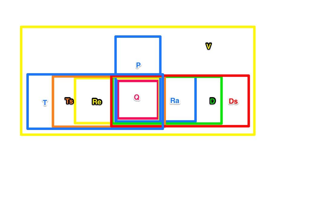 jedes rechteck ist ein parallelogramm